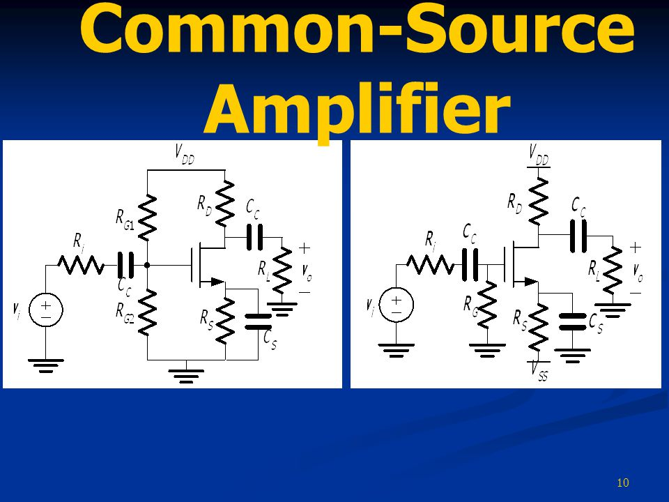 Common-Source Amplifier