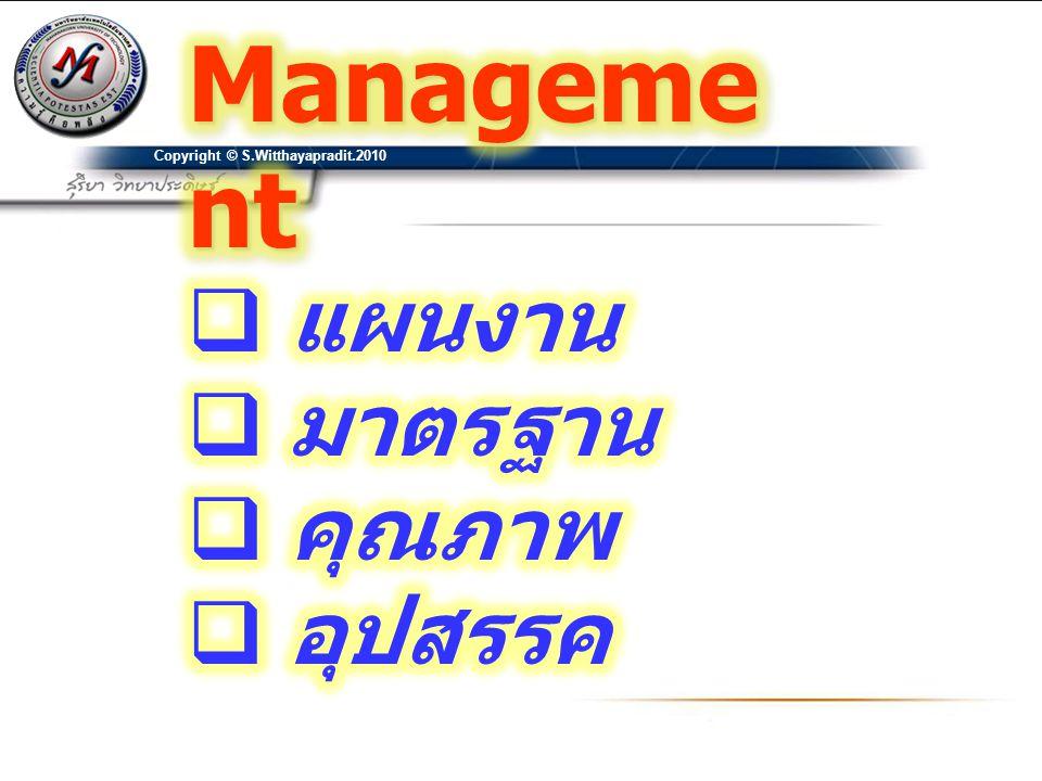 Management แผนงาน มาตรฐาน คุณภาพ อุปสรรค