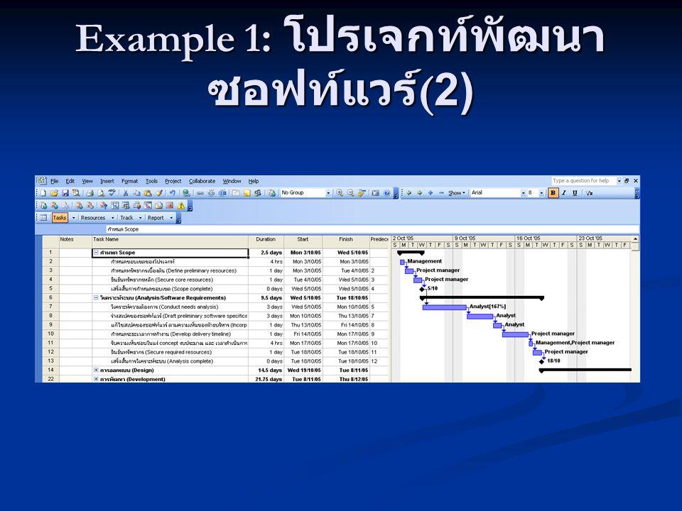 Example 1: โปรเจกท์พัฒนาซอฟท์แวร์(2)