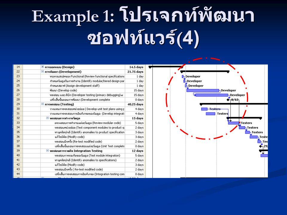 Example 1: โปรเจกท์พัฒนาซอฟท์แวร์(4)