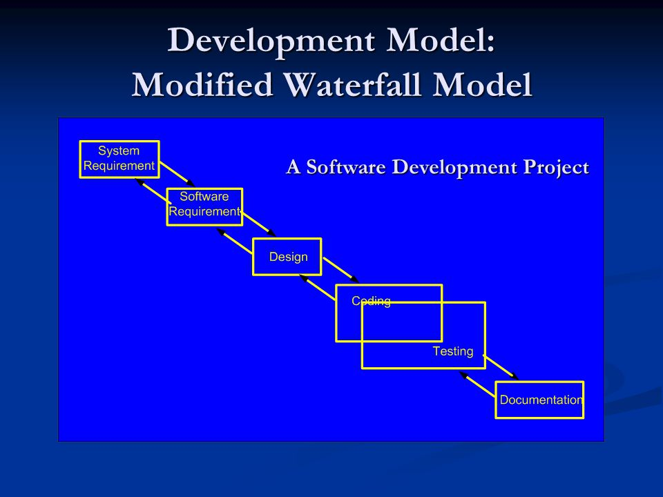 Development Model: Modified Waterfall Model