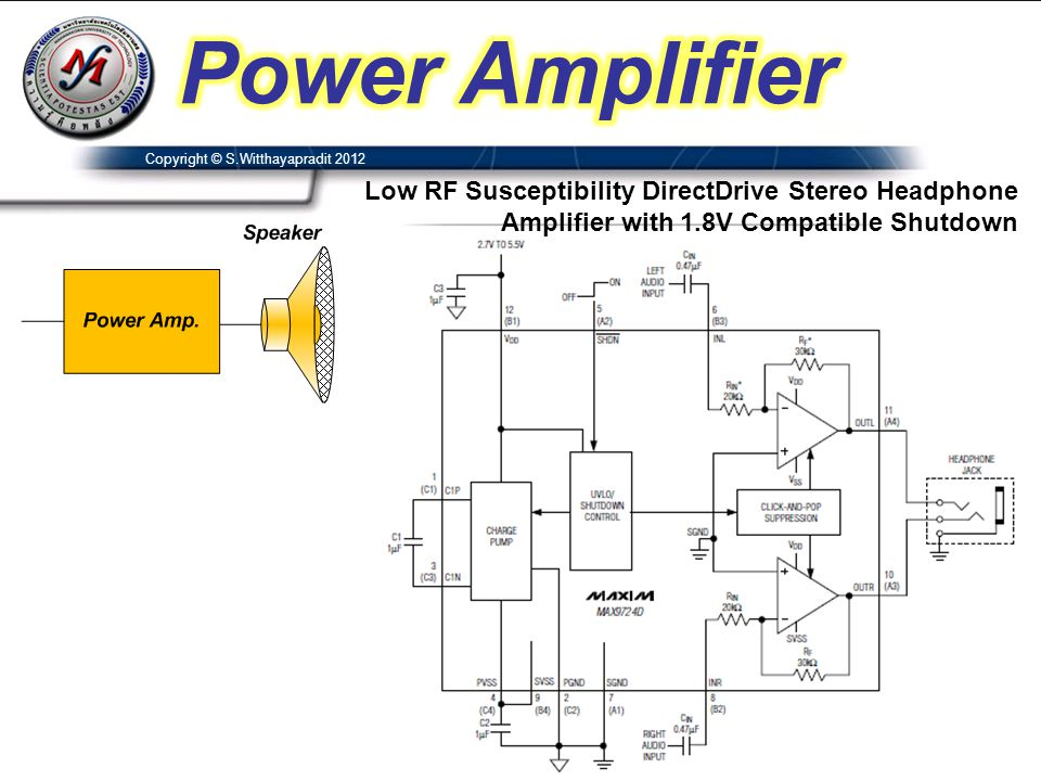 Power Amplifier Low RF Susceptibility DirectDrive Stereo Headphone