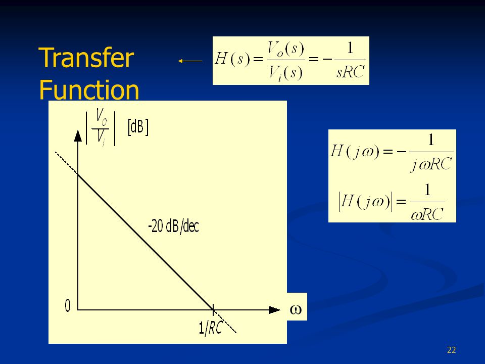 Transfer Function w