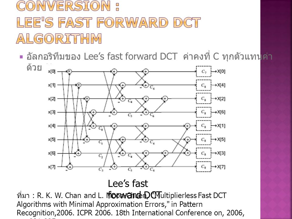 MULTIPLIERLESS DCT CONVERSION : Lee s fast forward DCT algorithm