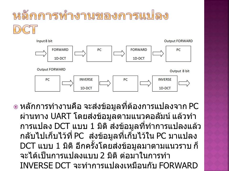 หลักการทำงานของการแปลง DCT