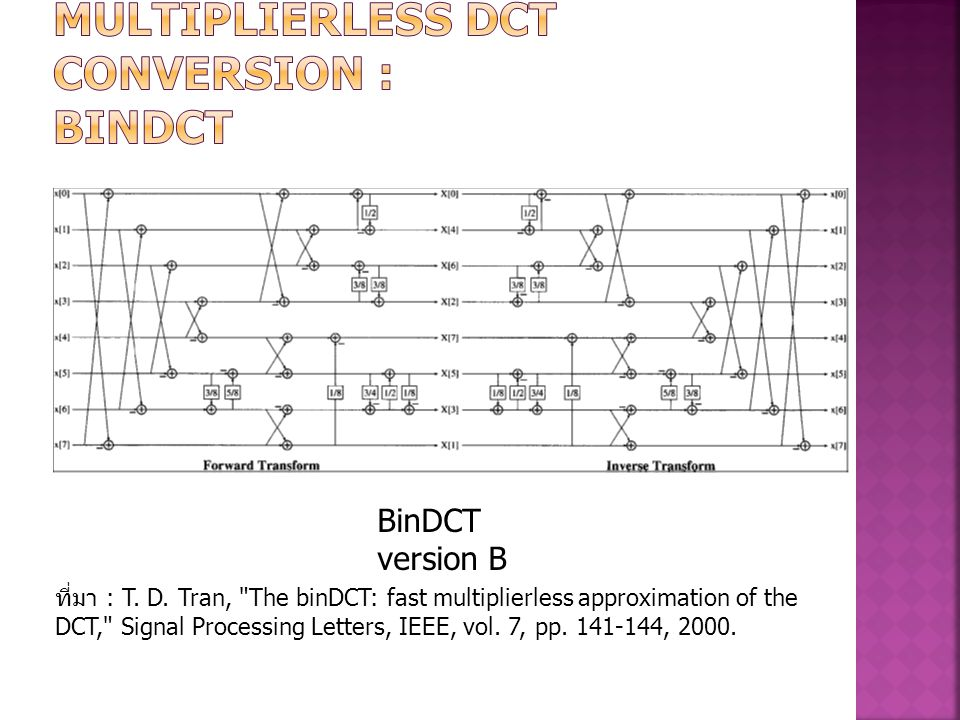MULTIPLIERLESS DCT CONVERSION : BinDCT