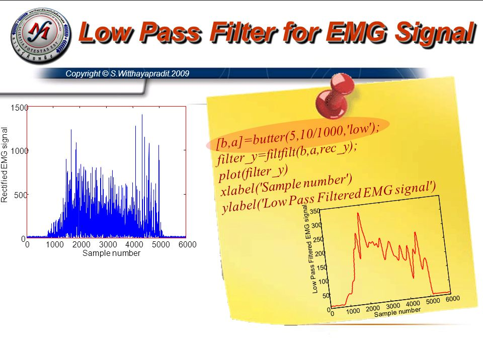 Low Pass Filter for EMG Signal