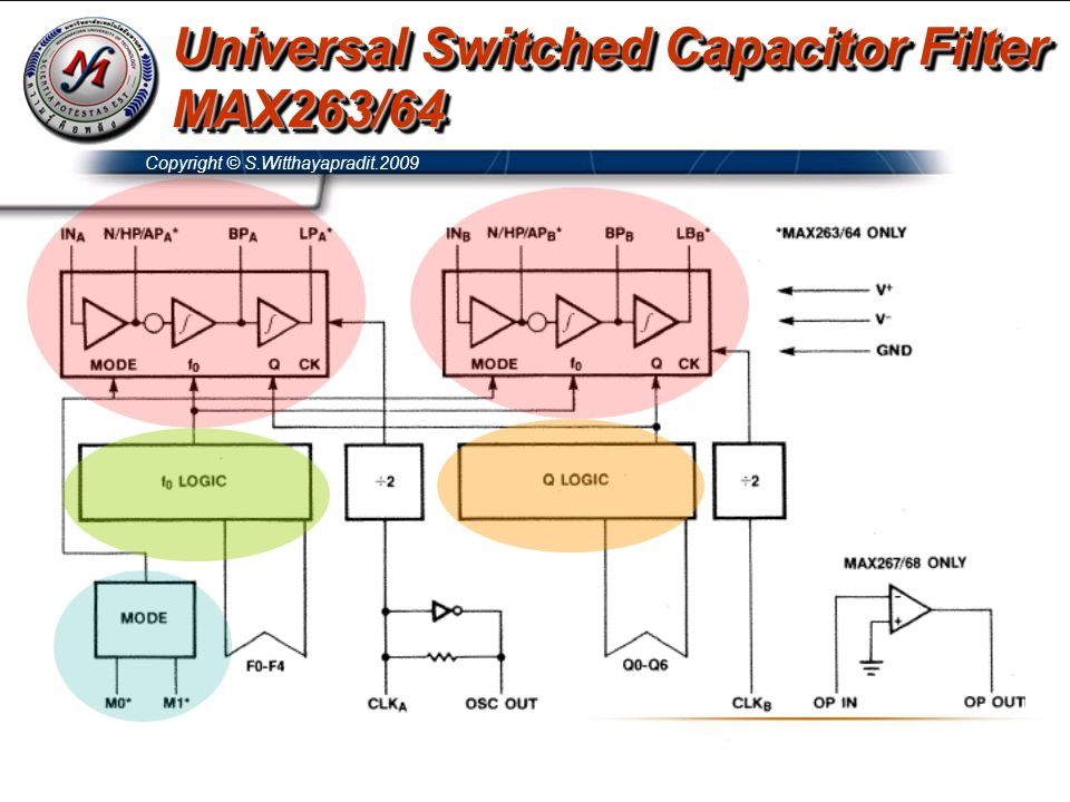 Universal Switched Capacitor Filter MAX263/64