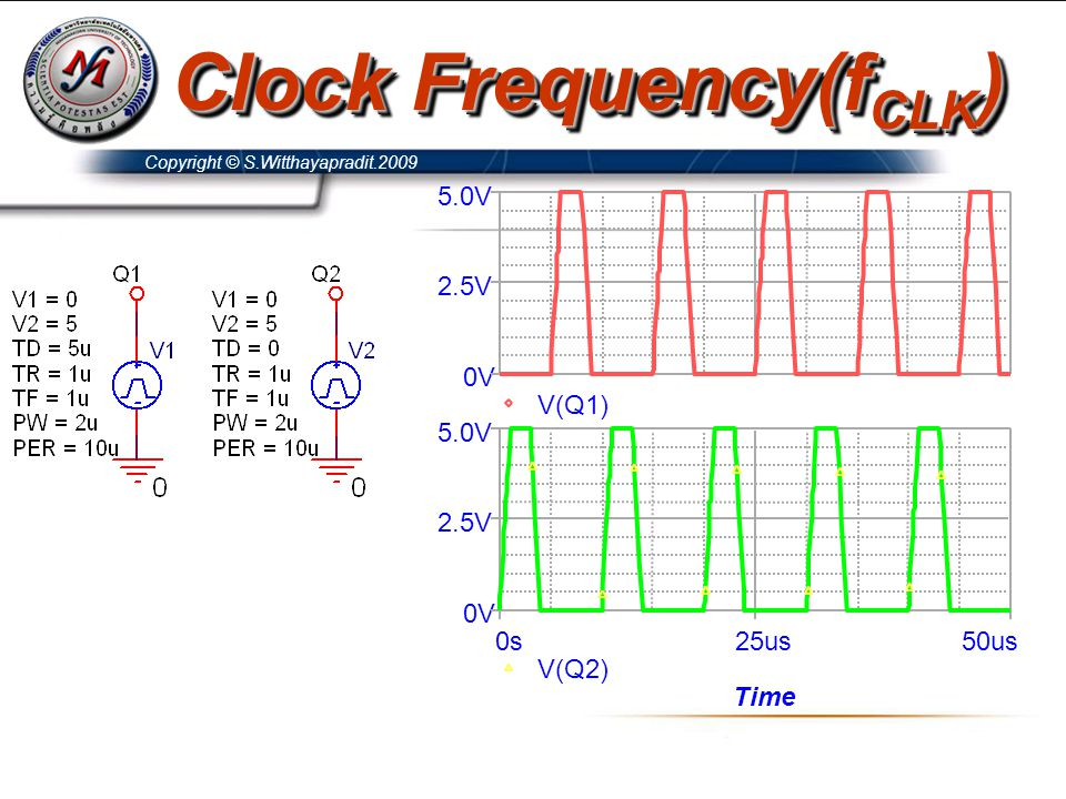 Clock Frequency(fCLK)