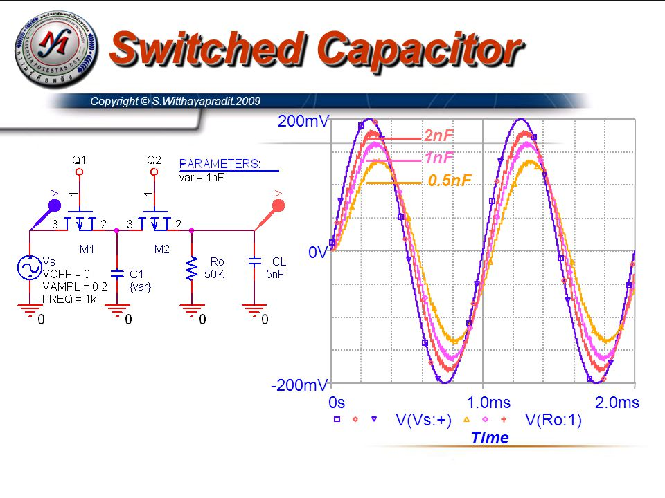 Switched Capacitor Time 0s 1.0ms 2.0ms V(Vs:+) V(Ro:1) -200mV 0V 200mV