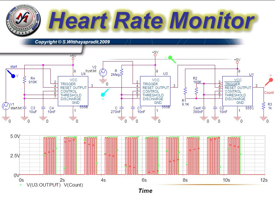 Heart Rate Monitor Time 0s 2s 4s 6s 8s 10s 12s V(U3:OUTPUT) V(Count)