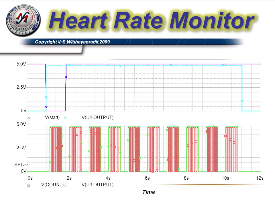Heart Rate Monitor Time Copyright © S.Witthayapradit s 2s 4s 6s
