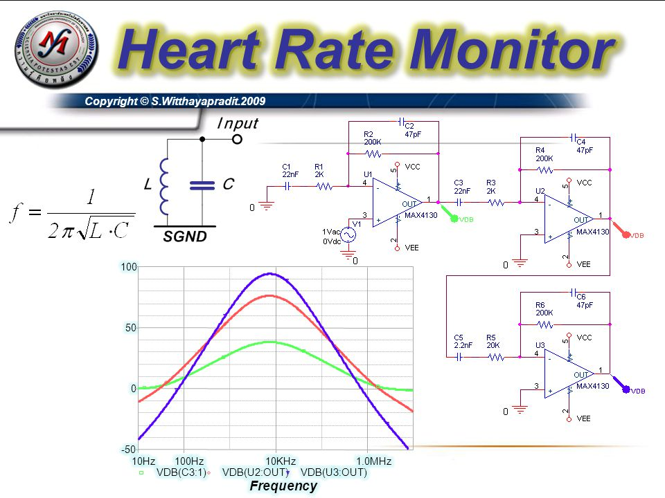 Heart Rate Monitor Frequency Copyright © S.Witthayapradit.2009 100Hz