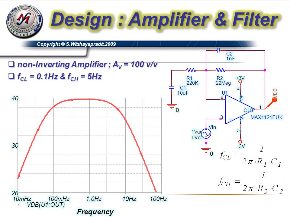Design : Amplifier & Filter