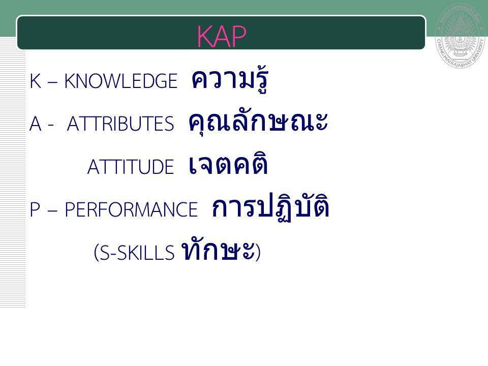 KAP K – KNOWLEDGE ความรู้ A - ATTRIBUTES คุณลักษณะ ATTITUDE เจตคติ