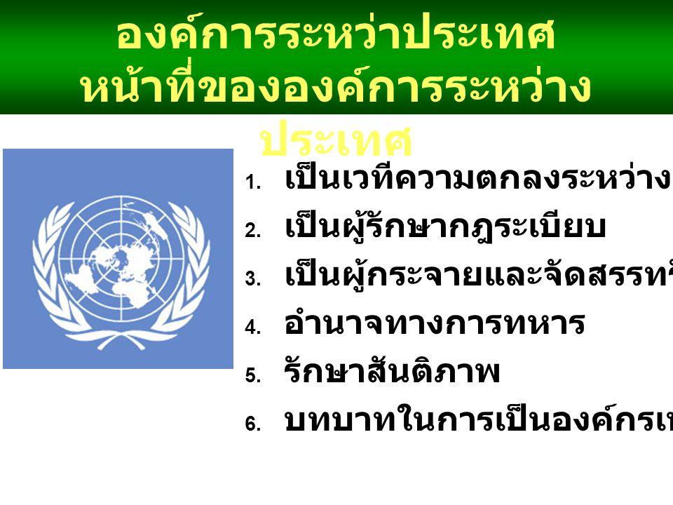 หน้าที่ขององค์การระหว่างประเทศ