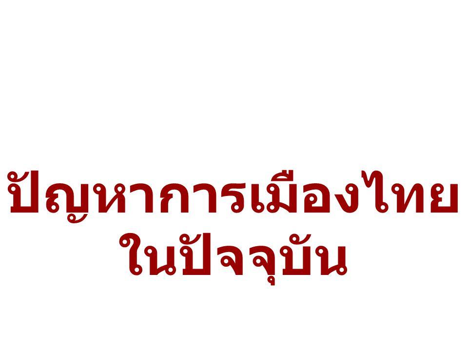 ปัญหาการเมืองไทยในปัจจุบัน