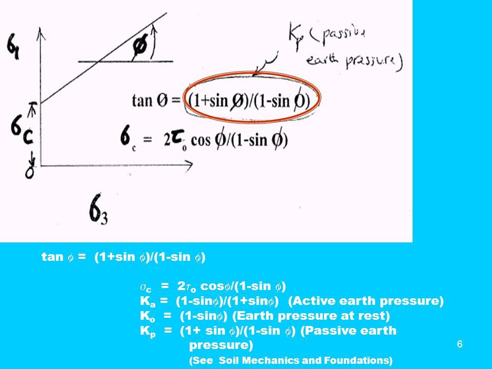 tan  = (1+sin )/(1-sin )