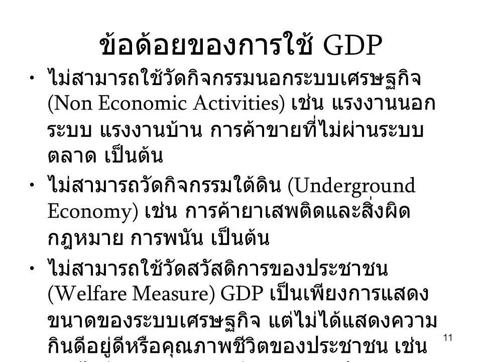 ข้อด้อยของการใช้ GDP