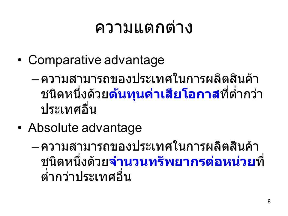 ความแตกต่าง Comparative advantage