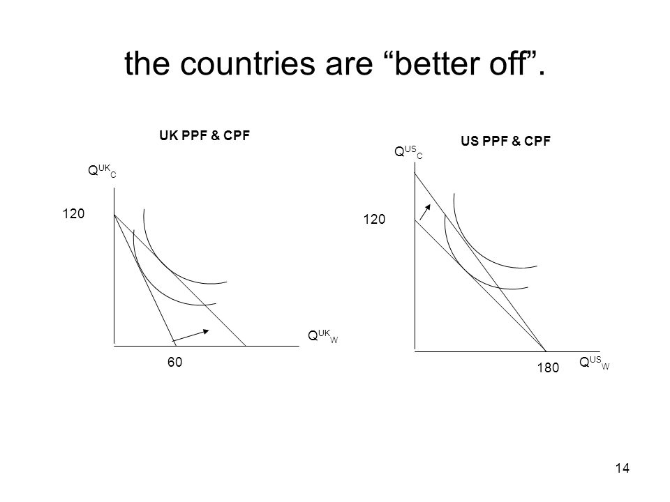 the countries are better off .