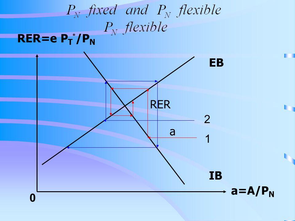 RER=e PT*/PN EB RER 2 a 1 IB a=A/PN
