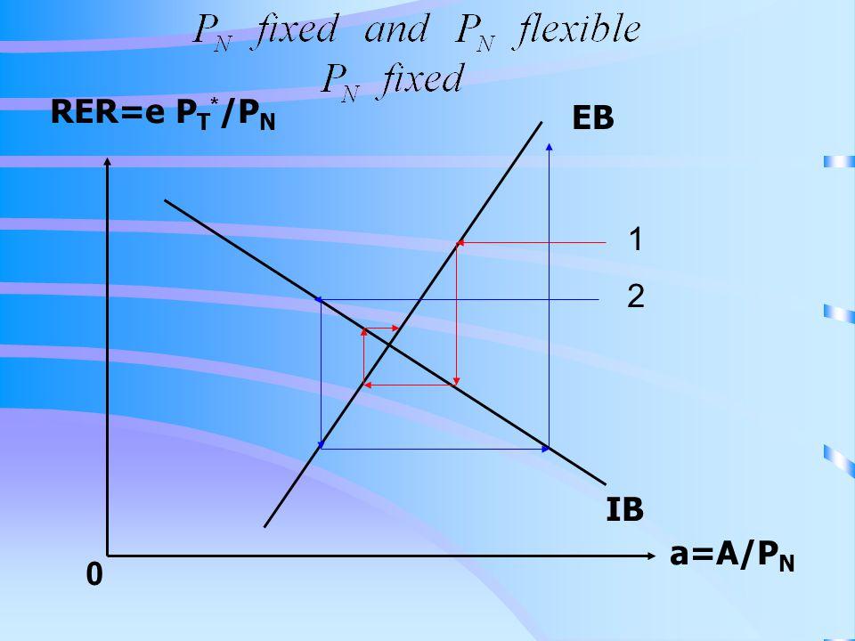 RER=e PT*/PN EB 1 2 IB a=A/PN