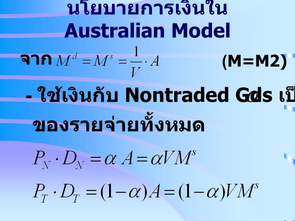 นโยบายการเงินใน Australian Model