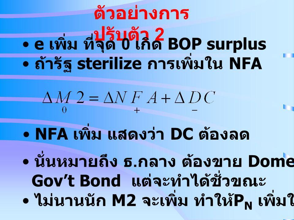 ตัวอย่างการปรับตัว 2 e เพิ่ม ที่จุด 0 เกิด BOP surplus