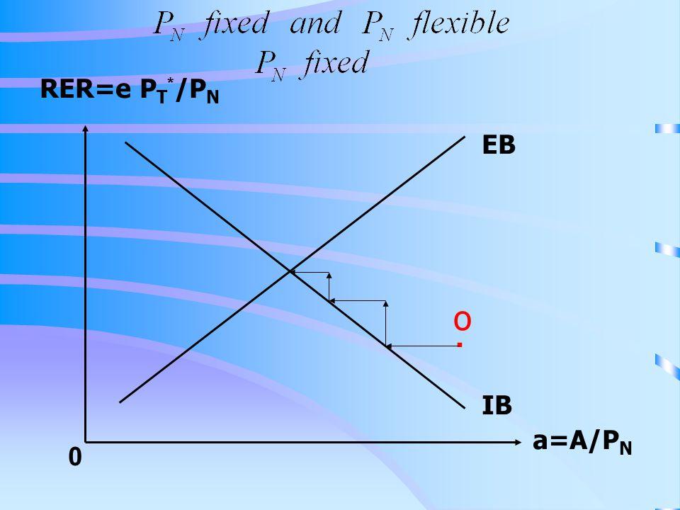 RER=e PT*/PN EB o . IB a=A/PN