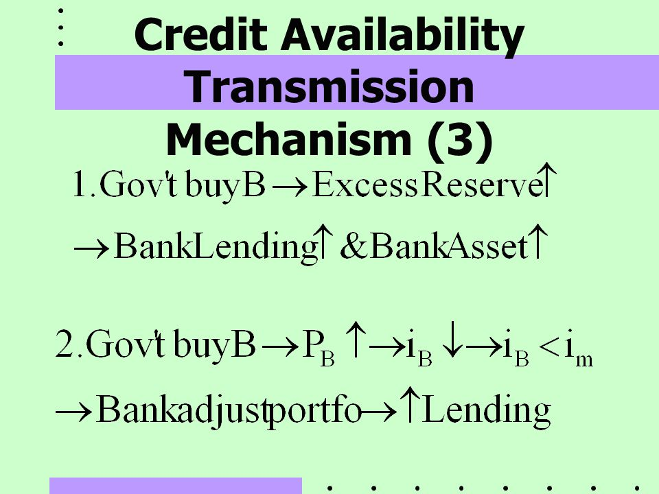 Credit Availability Transmission Mechanism (3)