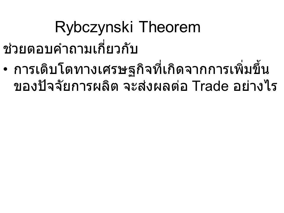Rybczynski Theorem ช่วยตอบคำถามเกี่ยวกับ