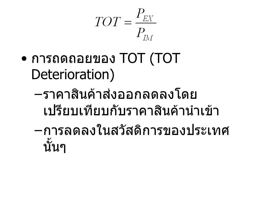 การถดถอยของ TOT (TOT Deterioration)