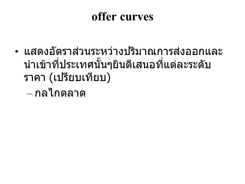 offer curves แสดงอัตราส่วนระหว่างปริมาณการส่งออกและนำเข้าที่ประเทศนั้นๆยินดีเสนอที่แต่ละระดับราคา (เปรียบเทียบ)