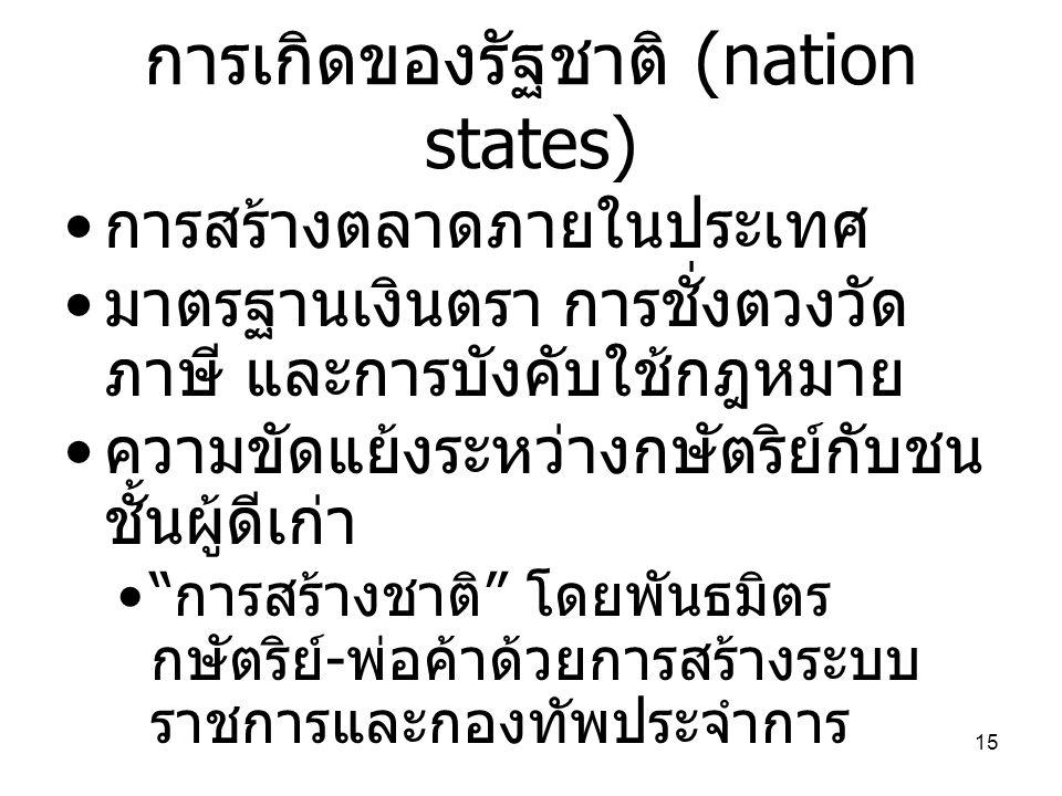 การเกิดของรัฐชาติ (nation states)