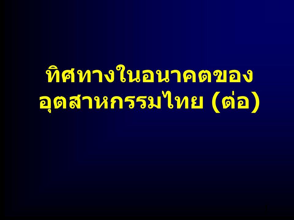 ทิศทางในอนาคตของอุตสาหกรรมไทย (ต่อ)
