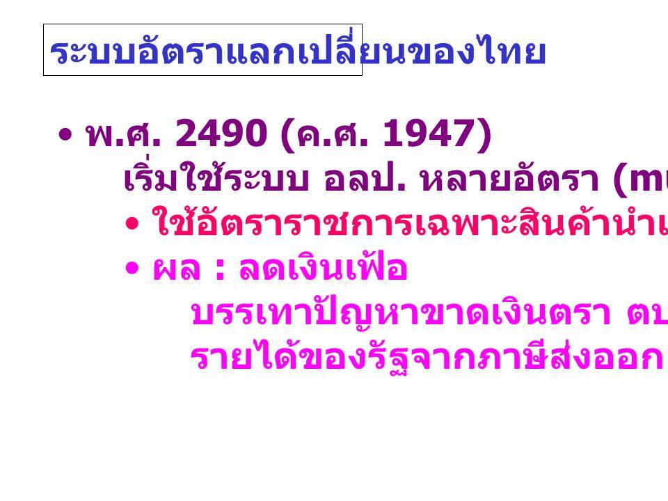 ระบบอัตราแลกเปลี่ยนของไทย