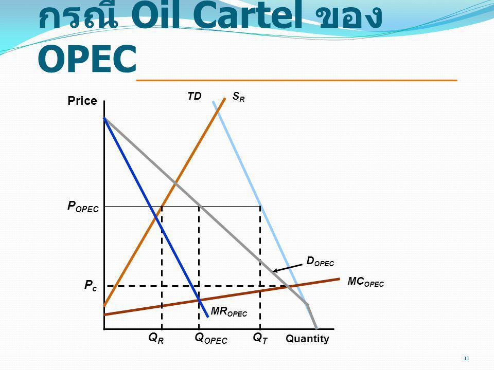 กรณี Oil Cartel ของ OPEC