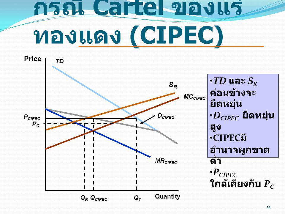 กรณี Cartel ของแร่ทองแดง (CIPEC)
