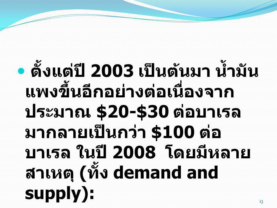 ตั้งแต่ปี 2003 เป็นต้นมา น้ำมันแพงขึ้นอีกอย่างต่อเนื่องจากประมาณ $20-$30 ต่อบาเรล มากลายเป็นกว่า $100 ต่อบาเรล ในปี 2008 โดยมีหลายสาเหตุ (ทั้ง demand and supply):