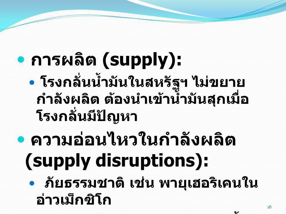 ความอ่อนไหวในกำลังผลิต (supply disruptions):
