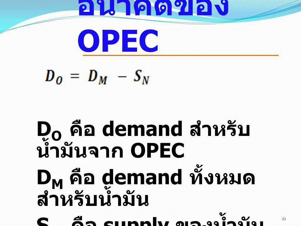อนาคตของ OPEC DO คือ demand สำหรับน้ำมันจาก OPEC