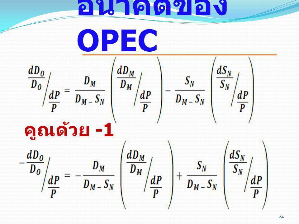อนาคตของ OPEC คูณด้วย -1 119