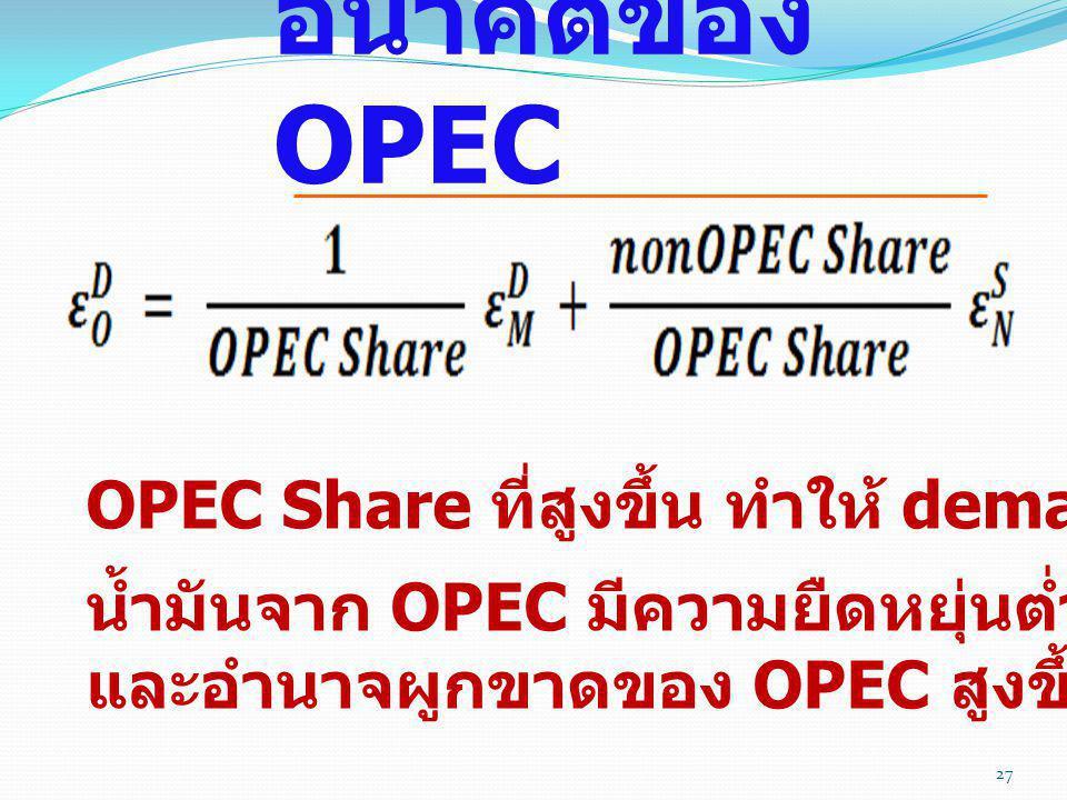 อนาคตของ OPEC น้ำมันจาก OPEC มีความยืดหยุ่นต่ำลง
