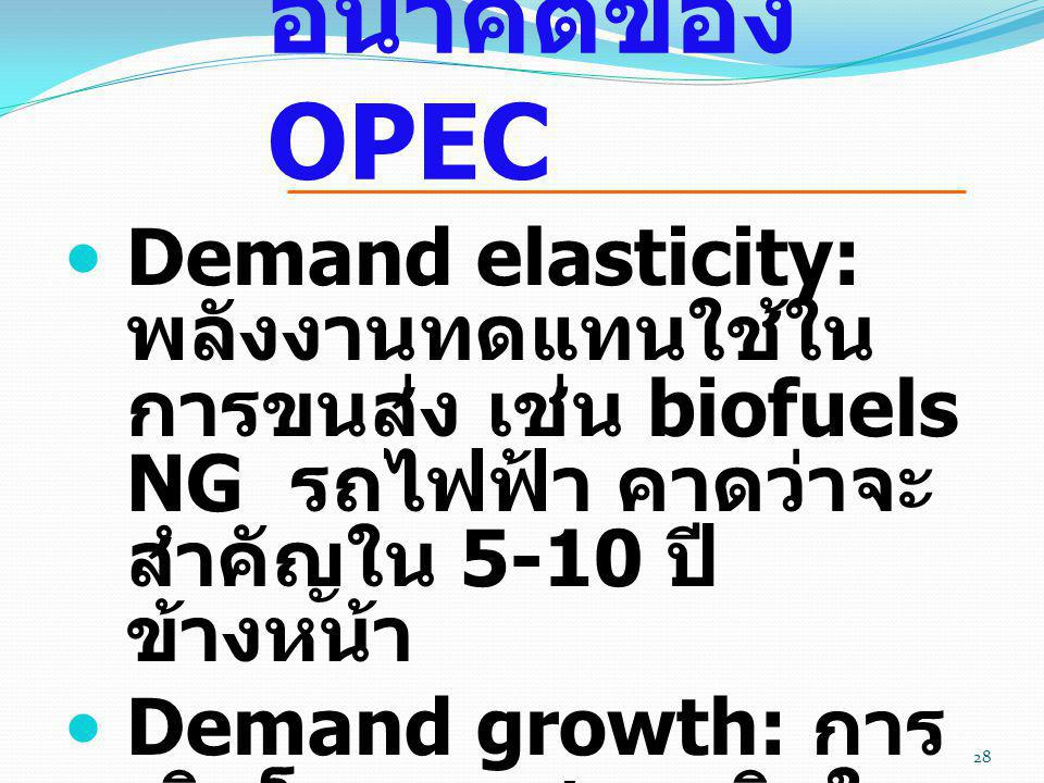 อนาคตของ OPEC Demand elasticity: พลังงานทดแทนใช้ในการขนส่ง เช่น biofuels NG รถไฟฟ้า คาดว่าจะสำคัญใน 5-10 ปีข้างหน้า.