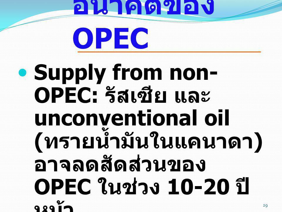 อนาคตของ OPEC Supply from non-OPEC: รัสเซีย และ unconventional oil (ทรายน้ำมันในแคนาดา) อาจลดสัดส่วนของ OPEC ในช่วง 10-20 ปีหน้า.