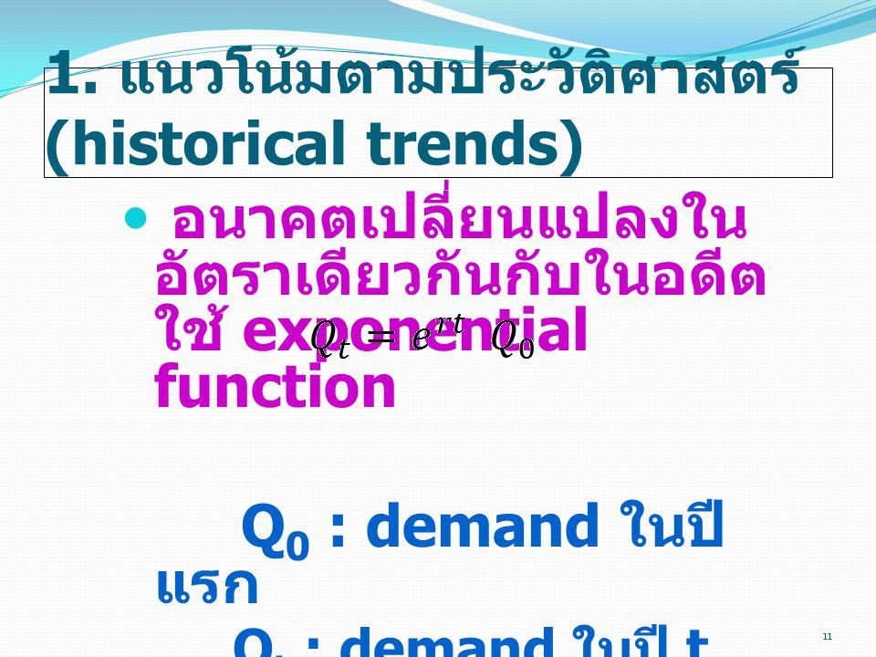 1. แนวโน้มตามประวัติศาสตร์ (historical trends)