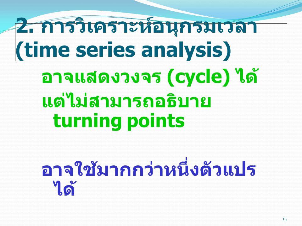 2. การวิเคราะห์อนุกรมเวลา (time series analysis)