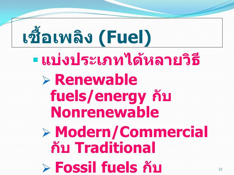 เชื้อเพลิง (Fuel) แบ่งประเภทได้หลายวิธี