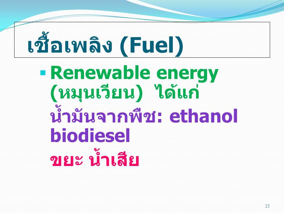 เชื้อเพลิง (Fuel) Renewable energy (หมุนเวียน) ได้แก่